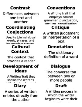 Word Wall for Secondary ELA