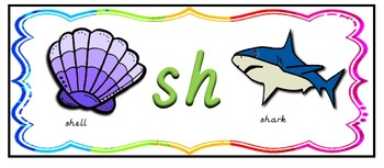 Word Wall with Kid Friendly Phonics