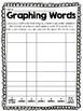 Word Wall/Word Work/Spelling Activities-No Prep