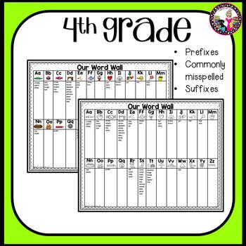 Word Walls Grades 3 4 5