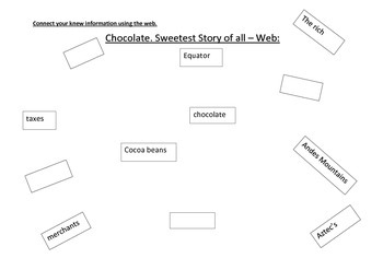 Word Web - Chocolate reading