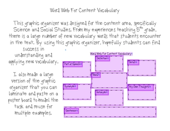 Word Web for the Content Areas