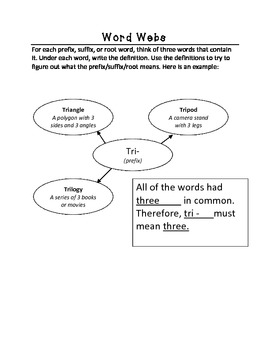 Word Webs - A Word Study Resource