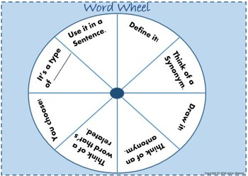 Word Wheel Vocabulary Spinner FREEBIE