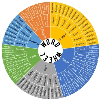 Word Wheel of Emotions! (Freebie)