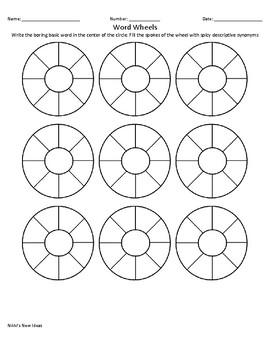 Word Wheels- Synonym Organization System
