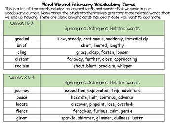 Word Wizard: Vocabulary Journal for February