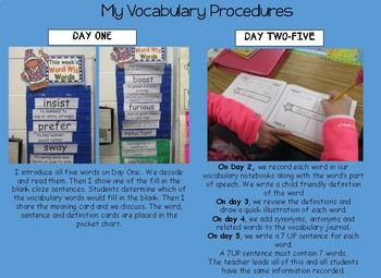 Word Wizard: Vocabulary Journal for March
