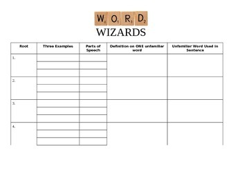 Word Wizards
