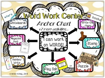 Word Work Center Posters