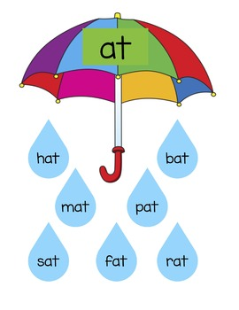 Word Work (Daily Five), Sorting, Spring Rain Showers Word Family Game