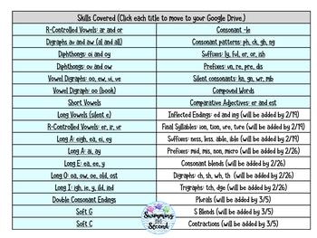 Word Work Digital Centers Bundle