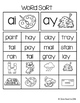 Word Work: Digraphs ai and ay (Long a sound)