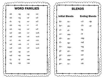Word Work Journal / Interactive Notebook for Second (2nd) Grade