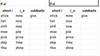 Word Work Level F (Long vowels Vce) -9 Lists