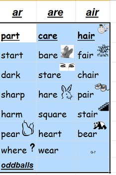 Word Work Level G - 19 Lists- R-controlled vowels