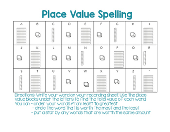 Word Work: Place Value Spelling