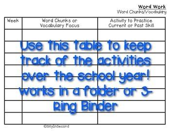 Word Work Planning Tool