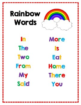 Word Work Posters