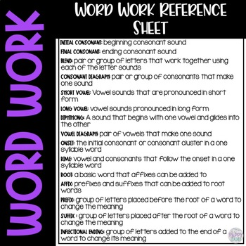 Word Work Reference Sheet