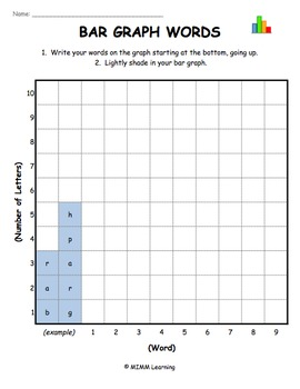 Word Work Spelling Activity - Bar Graph Words