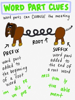Word Work Toolkit