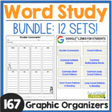Word Study: Bundle | Distance Learning | Google Classroom