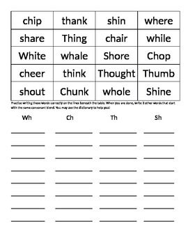 Word Work (wh, ch, sh, th)
