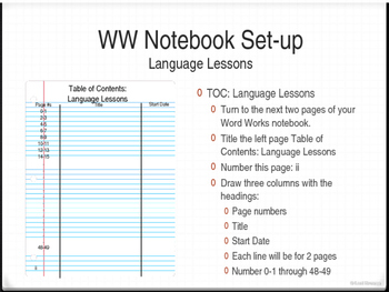 Word Works Interactive Notebook Set-up Slideshow