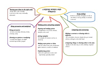 Word mat for linking words and writing frame
