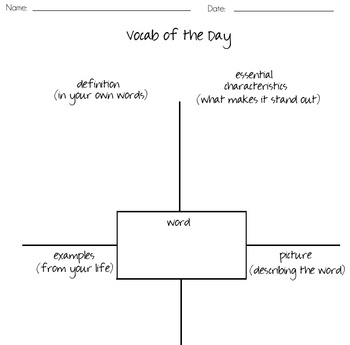 Word of the Day Graphic Organizer