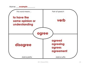Word Maps - Word of the Day for Oral Language Development