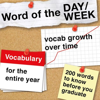 Vocabulary Word of the Day/Week Program: A Year of Data-Driven Learning!