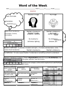 Word of the Week- Thematic Word Study (Editable!!)
