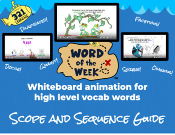 Word of the Week's Word List + Scope and Sequence