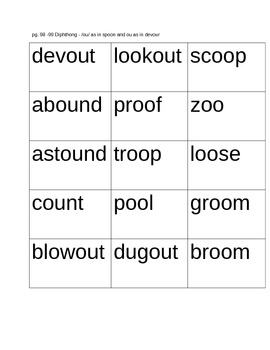 Word sorts for kids to cut up and study set 2