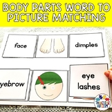 Human Body Parts Word to Picture Matching