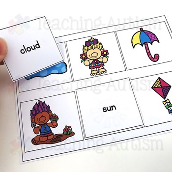Spring Activities: Word Picture Matching