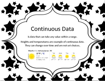 Word wall definitions data