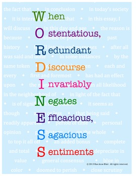 Wordiness Acronym PDF for poster