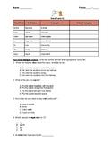 Prefix/Root/Suffix Practice:Worksheet #1
