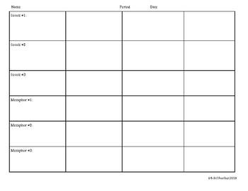 Wordplay in Shakespeare Chart