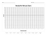 Words Per Minute Chart