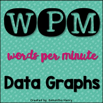 Words Per Minute (WPM) Graph