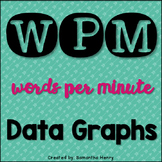 Words Per Minute (WPM) Graph