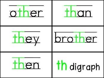 Words Rule! BUNDLE:spelling patterns, word sorts, posters, word wall words