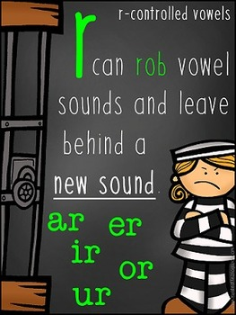 Words Rule!  Word Work Posters for Spelling Rules and Sound Patterns