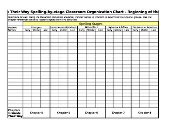 Words Their Way Classroom Organizational Chart