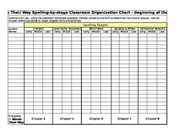 Words Their Way Classroom Organizational Chart