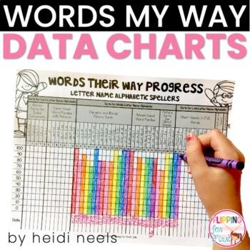 Words My Way Data Charts